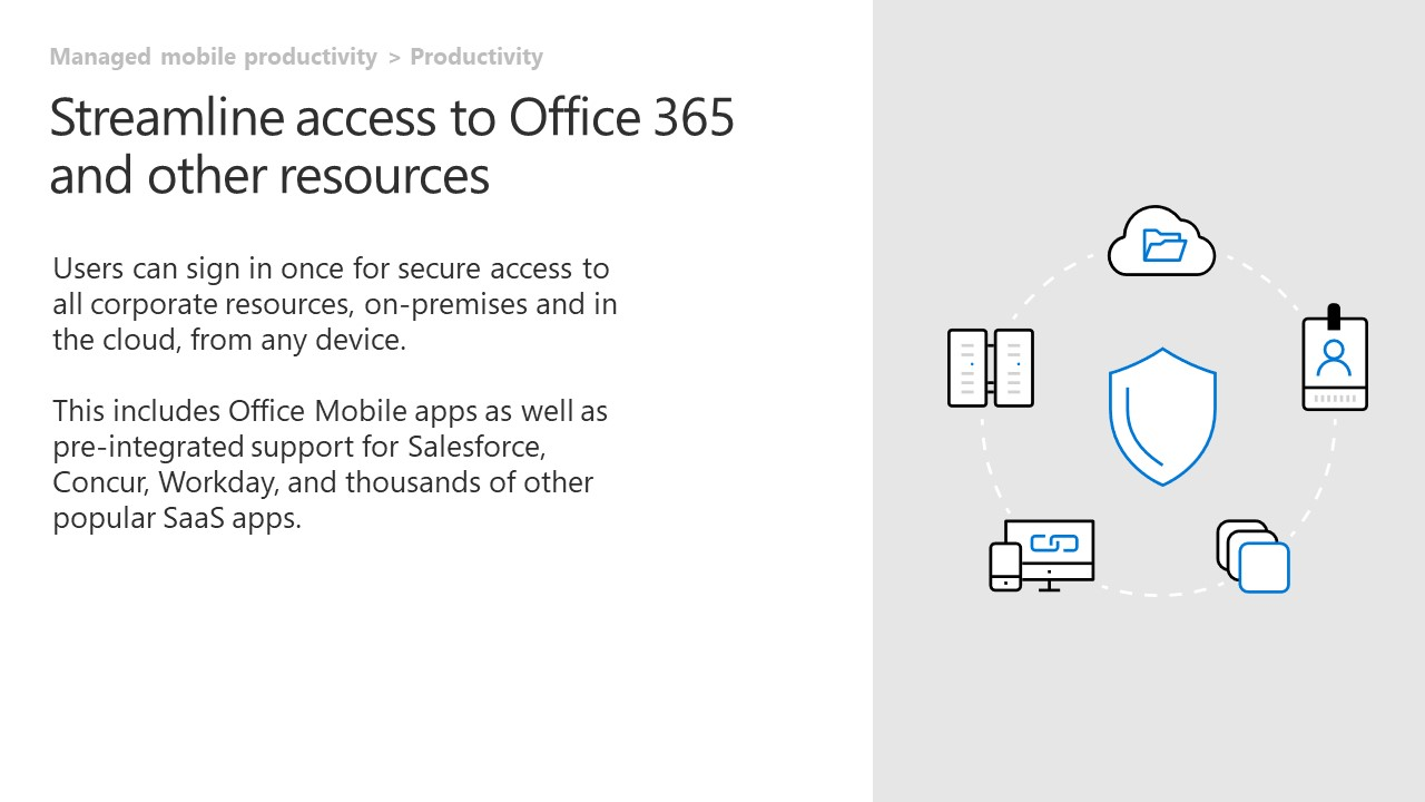 Microsoft Enterprise Mobility + Security – Troy White Designs